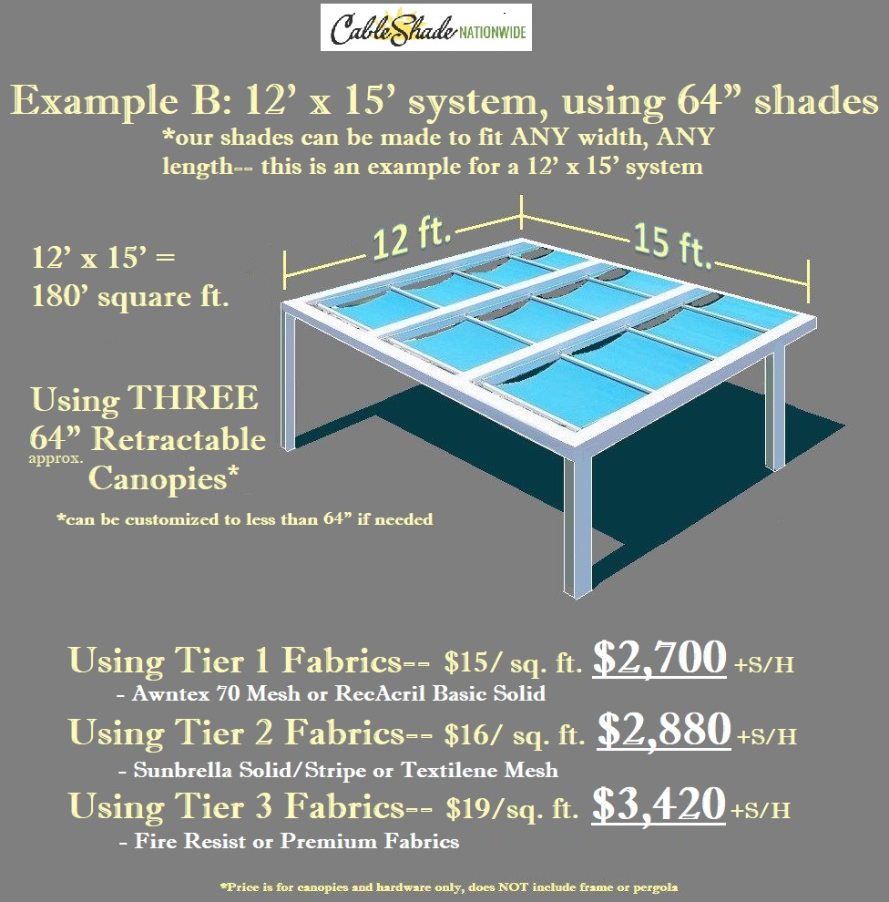 Pricing for retractable fabric awnings