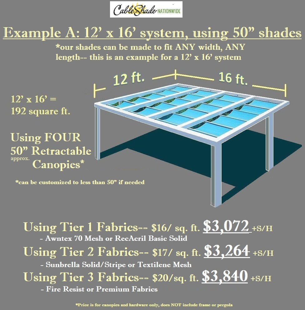 Pricing for retractable fabric canopies